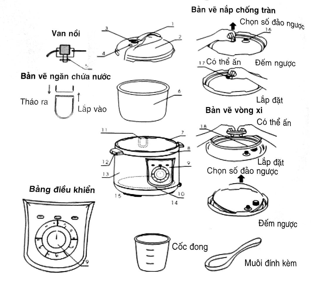 sơ đồ nồi cơm điện